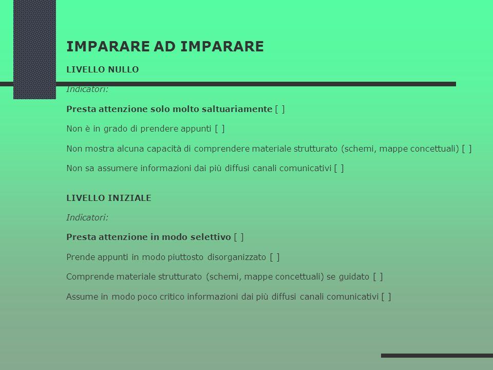IMPARARE AD IMPARARE LIVELLO NULLO Indicatori: Presta attenzione solo molto saltuariamente [ ] Non è in grado di prendere appunti [ ] Non mostra alcuna capacità di comprendere materiale strutturato (schemi, mappe concettuali) [ ] Non sa assumere informazioni dai più diffusi canali comunicativi [ ] LIVELLO INIZIALE Indicatori: Presta attenzione in modo selettivo [ ] Prende appunti in modo piuttosto disorganizzato [ ] Comprende materiale strutturato (schemi, mappe concettuali) se guidato [ ] Assume in modo poco critico informazioni dai più diffusi canali comunicativi [ ]
